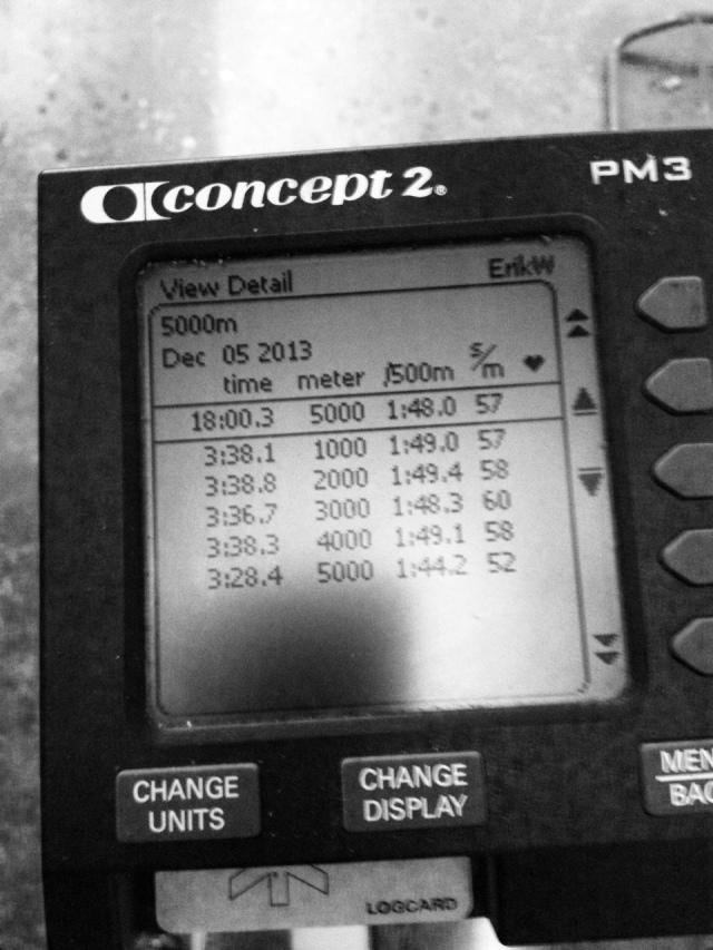 5000 m SkiErg på 18:00.3. Och NEJ, jag hade inte kunnat köra 0.3 s snabbare. Har nog aldrig varit så fikasugen någonsin som sista 300 m. Låg länge på golvet efteråt innan jag reste mig.