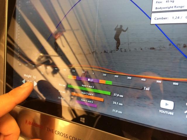 Madhus Empower. Ett chip i skidan som kan skidans spann för olika vikter. Revolution!