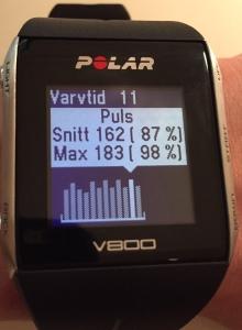 Pulsdata från sista intervallen på Polar V800