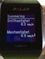 ...blev också första gången jag klarade att hålla 8.0 km/h i snitt.