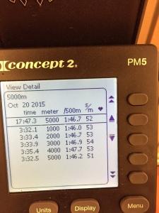 17.47 min är 23 s från personbästa på 5000 m SkiErg. Det är tyvärr ganska mycket.
