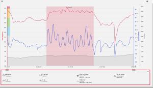 Pulskurva för 15/15-blocket. Notera att farten oscillerar kraftigt, medan pulsen är mer jämn. Det upplever jag under 70/20-intervaller också. Vilan är så kort så det blir som en enda lång intervall med fartskillnader.