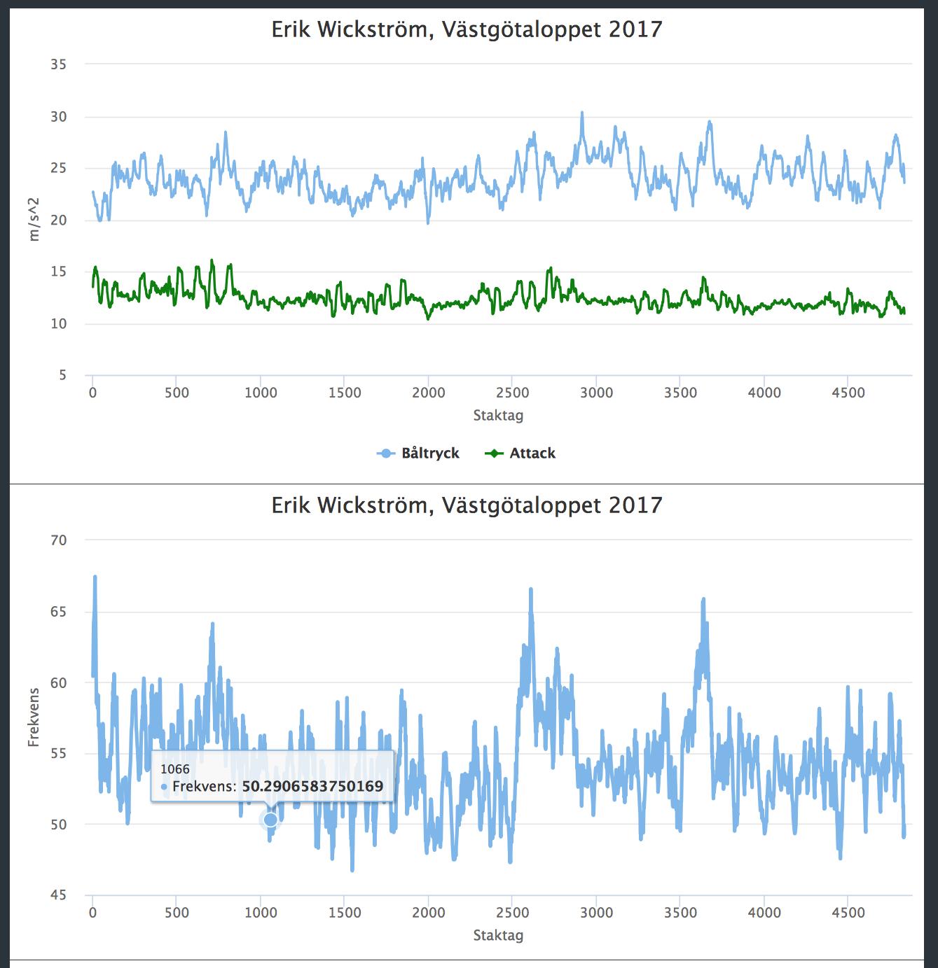 jämför dejtingsidor Ystad