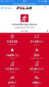 Stakning på Swenor-4:or i Ulricehamn igår
