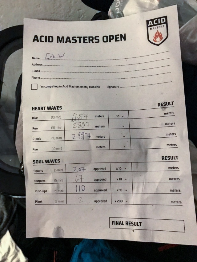 Mina Acid Masters-resultat
