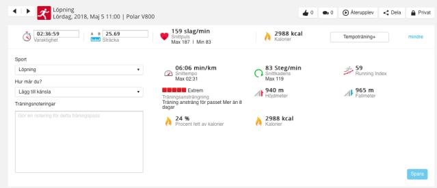 Enligt min Polar V800 var 28 km-distansen 25,69 km.