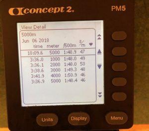 5000 m SkiErg på 18.09 min. Motstånd 7.