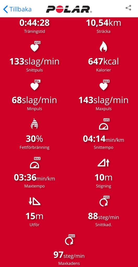 Puls ultralöpning i kort format. Runt, runt på grusstig 750 meter vid Sjömarkens badplats för tio dagar sedan.