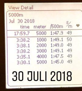 5000 m SkiErg på 17.59 min
