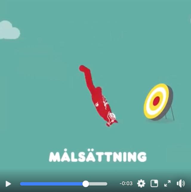 Niklas Bergh gör en animation för varje avsnitt. Helt klart sevärt.