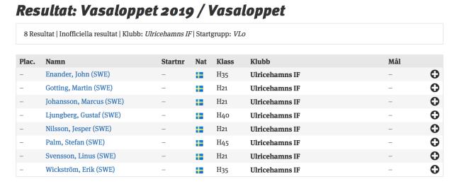 Ulricehamns IF med åtta åkare i Vasaloppets elitled 2019. Marcus Johansson och Stefan Palm tävlar dock i Lager 157 Ski Teams färger.
