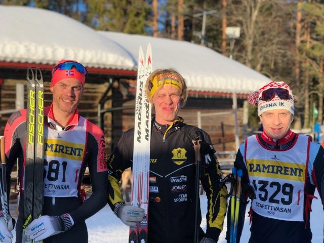 Jørgen Aukland och Lars Nelson efter Stafettvasan 2019