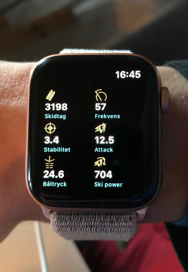 Jag har investerat i en Apple Watch för att slippa ha med mig mobilen när jag använder Racefox, som jag även i år har ett samarbete med. Högsta värdena för ett lopp i år, vilket var väntat eftersom 24 km är kortare än 40 km. Dessutom var det hårt underlag och inte så knixigt, vilket i sin tur gav bra stabilitetsvärde.