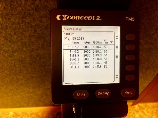 5000 m SkiErg på 18.07 min. Näst sämsta tiden någonsin på nya maskinen.
