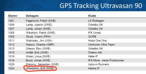 GPS-sändare i Ultravasan 90. Herrar 2019.