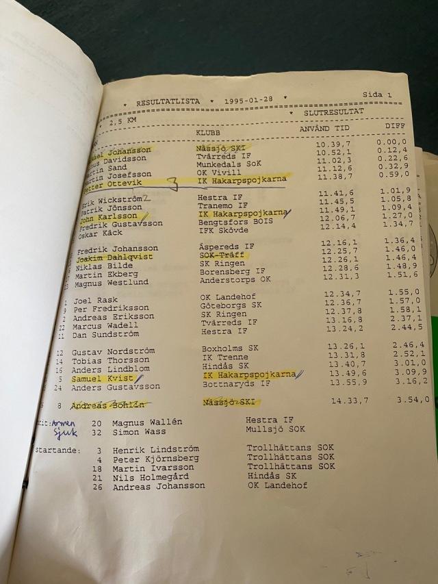 Resultatlista GM 1995