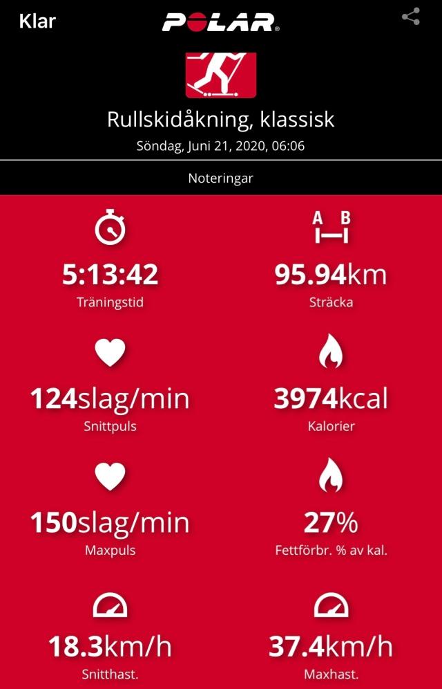 Min klocka Polar Vantage V vill inte ladda, så jag fick köra med appen Polar Beat och pulsband.