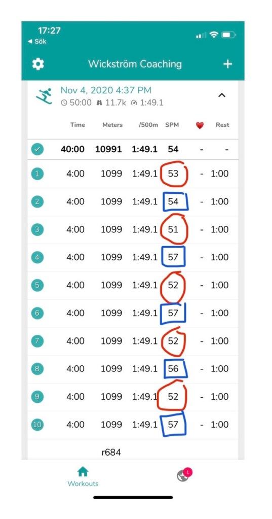 """SkiErg-intervaller med ErgZone, där adepterna i Wickström Coaching har en egen grupp. Passet """"Motstånd 1 vs 10""""."""